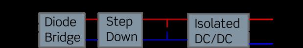 UniversalPower OnkartGromt